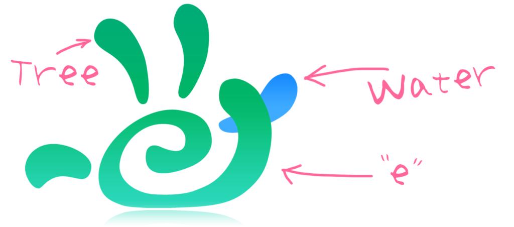 「EXS」のロゴについて