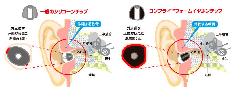LOG-170121Q12+earpiece07