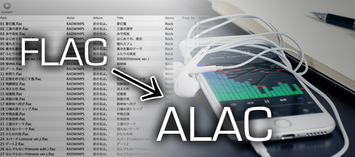 MacでFLACファイルをALACに簡単変換する「FLAC2iTunes」!